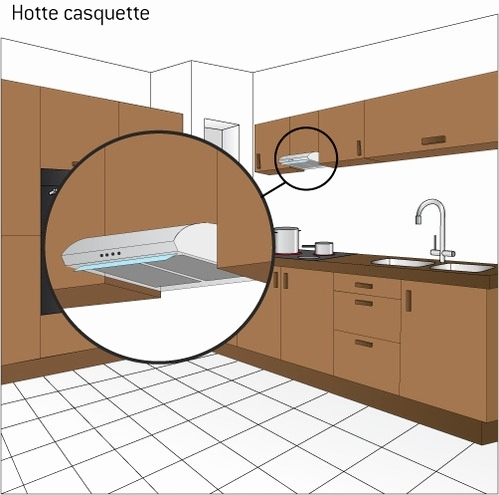 comment installer une hotte casquette chaton chien donner. Black Bedroom Furniture Sets. Home Design Ideas