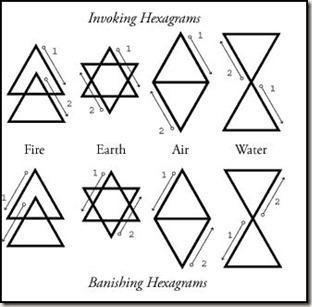 Tatouage double triangle signification