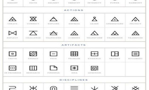 Tatouage signification triangle